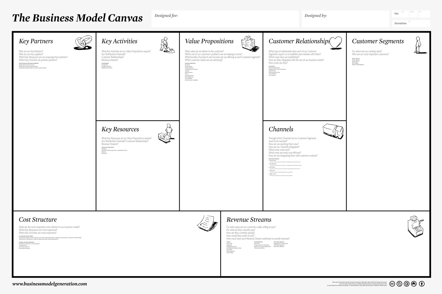 Business Model Canvas - A. Osterwalder et Y. Prigneur